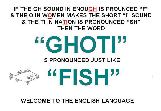 Cover image for English Pronunciation